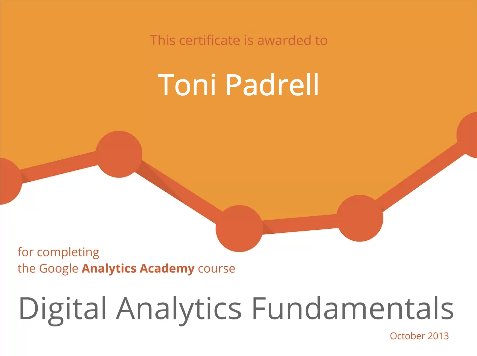 TONI PADRELL Analytics Certificado