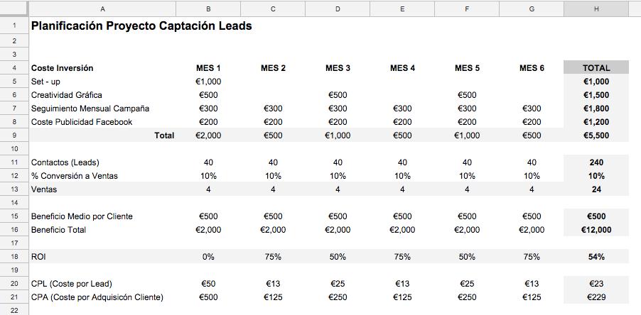 cuenta-de-resultados-captacion-leads